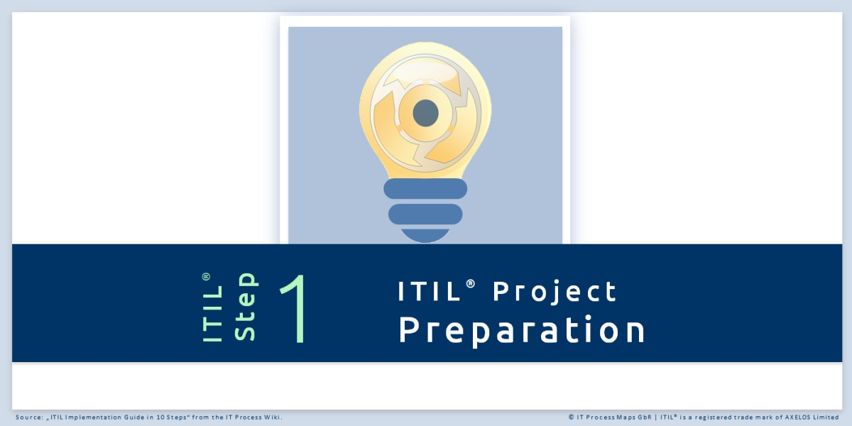 Project Management Google