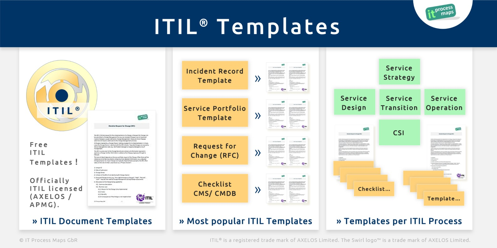 Free ITIL templates and checklists - Templates ITIL 2011 - Most popular ITIL templates - Templates and checklists per ITIL process.