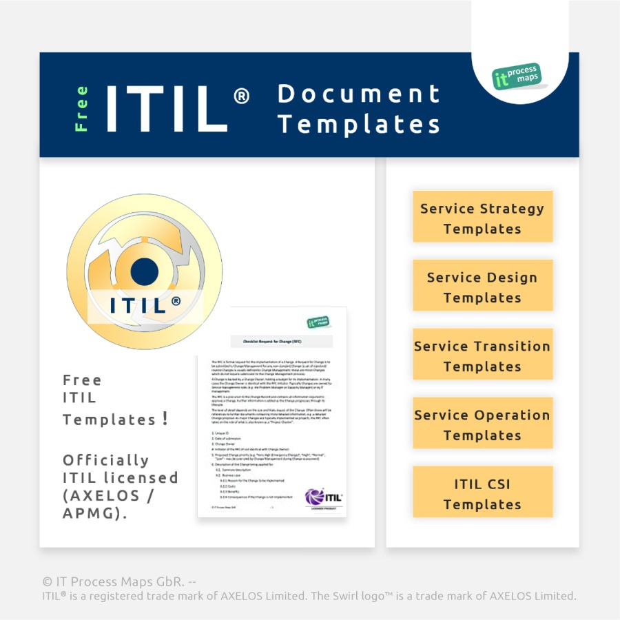 Itil checklists it process wiki for Itil service design document template