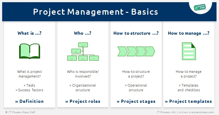 Project Management  It Process Wiki