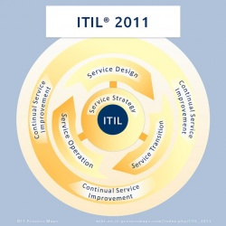 ITIL 2011 Edition, the newest ITIL version