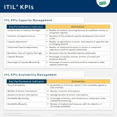 kpi monitoring tools