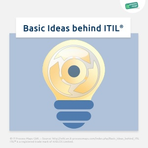 ITIL basic ideas and concepts