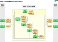 ITIL Process Map for MS Visio