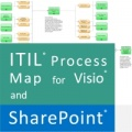 Video: How you can use the ITIL process model for Visio in combination with SharePoint