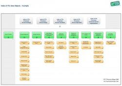 Itil glossary itil terms s it process wiki for Itil release management plan template
