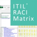 Video: ITIL responsibility assignment matrix