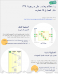 Preview: Infographic ITIL (Arabic)